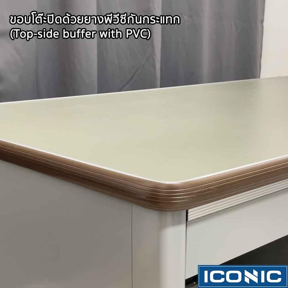 โต๊ะเหล็ก, โต๊ะทำงานเหล็ก